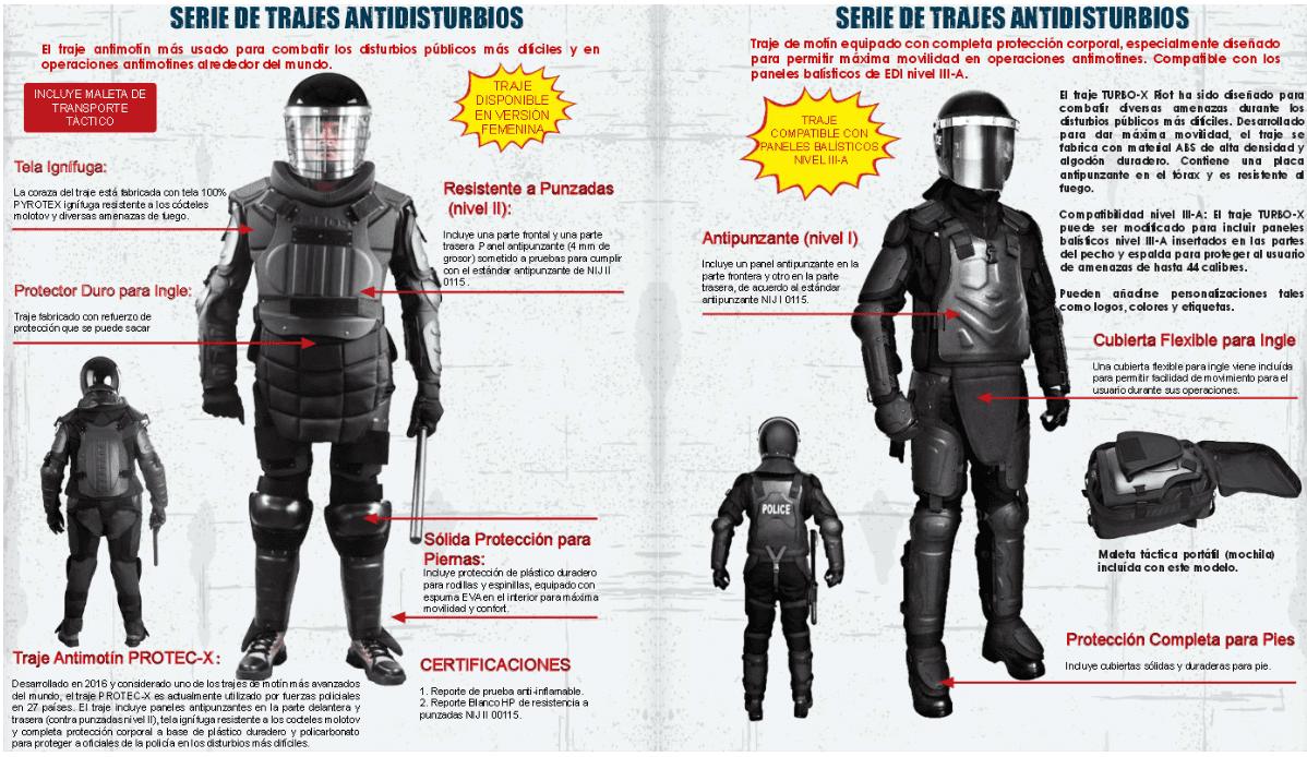 EDI-USA Riot Suit Spanish 3